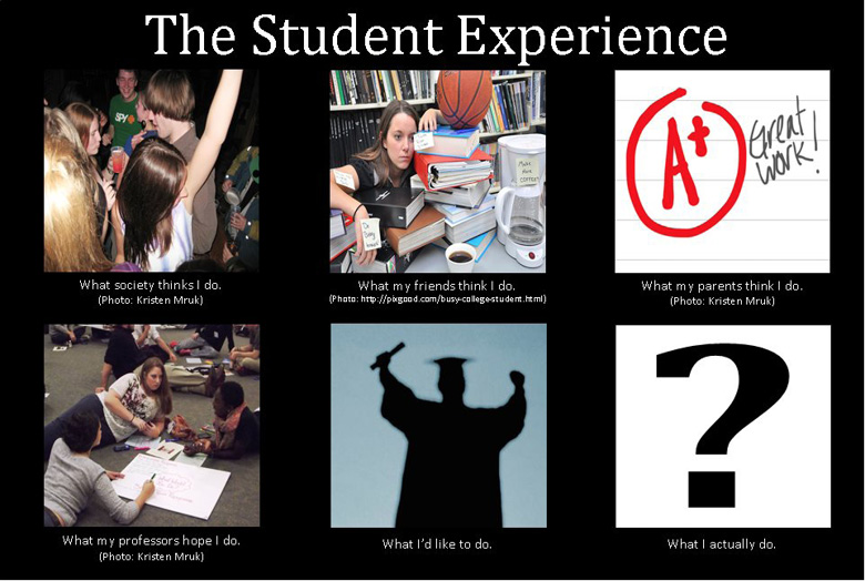 """Six photos: the first depicts young people drinking and dancing and is captioned """"What society thinks I do."""" The second shows a tired student resting on a pile of books and is captioned """"What my friends think I do."""" The third shows an A plus written on a paper with the caption """"What my parents think I do."""" The fourth shows a group of students working together on a poster and is captioned """"What my professors hope I do"""" The fifth shows the silhouette of a graduate in cap and gown and is captioned """"What I'd like to do."""" The last photo is a question mark and is captioned """"What I actually do."""""""