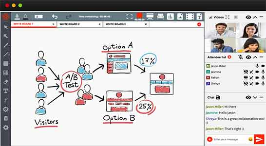 simulated shared-screen annotation in a videoconference